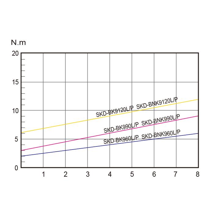 SKD-BK900_BNK900-1-3