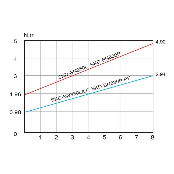 SKD-BN800_BNK800-1-3
