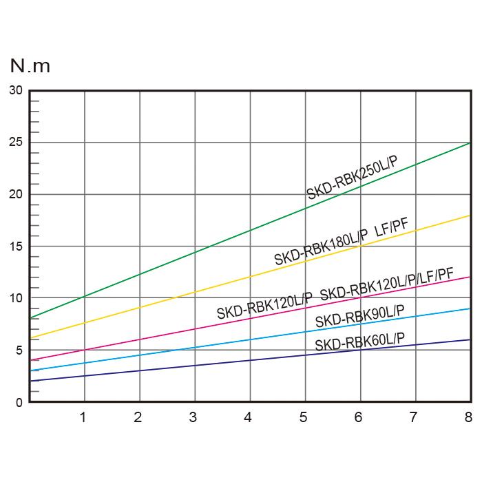 SKD-RBK-1-1