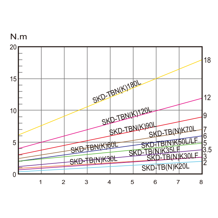Torque_Range_Reference_Chart